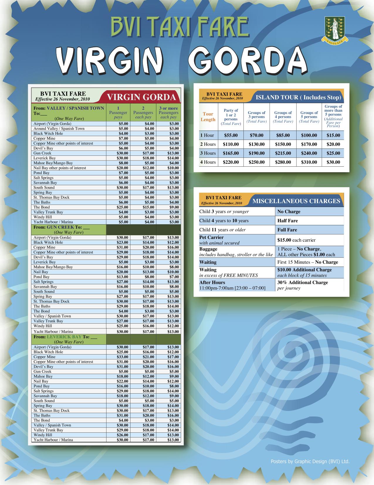 Virgin Gorda Taxi Fares