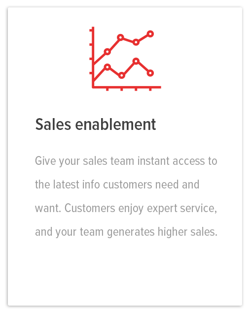 sales_enablement_card.png