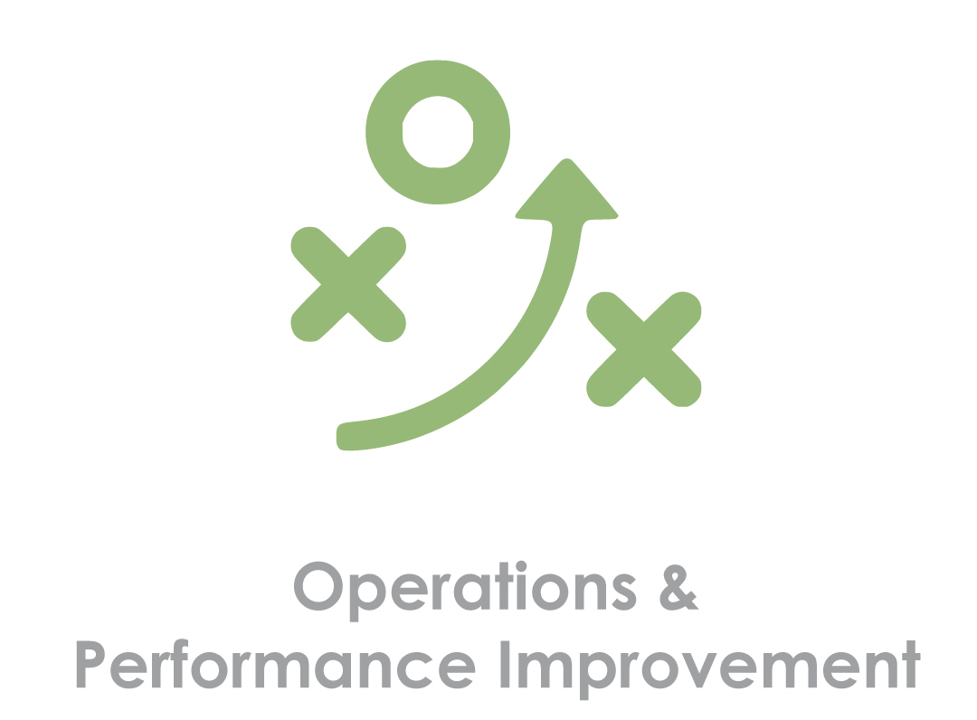 Operations & Performance Improvement