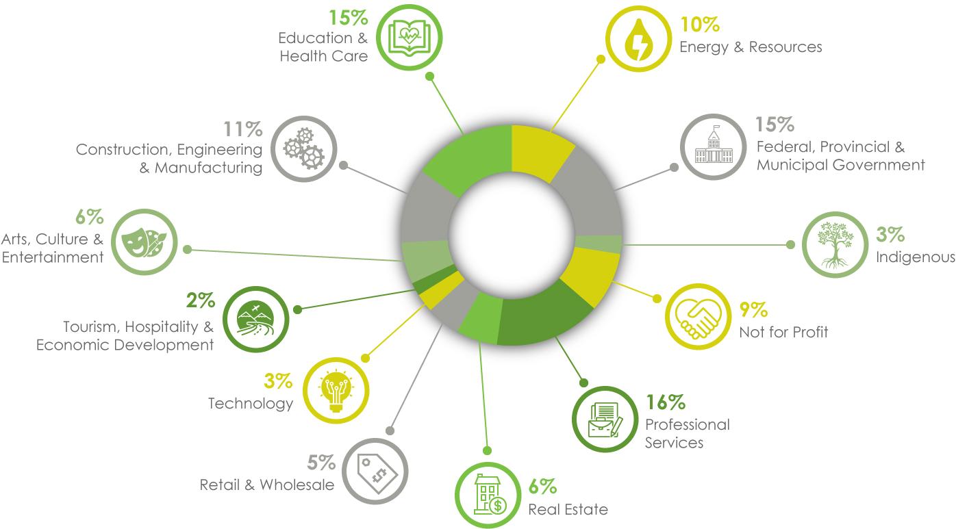 Clients-Infographic_v2.jpg