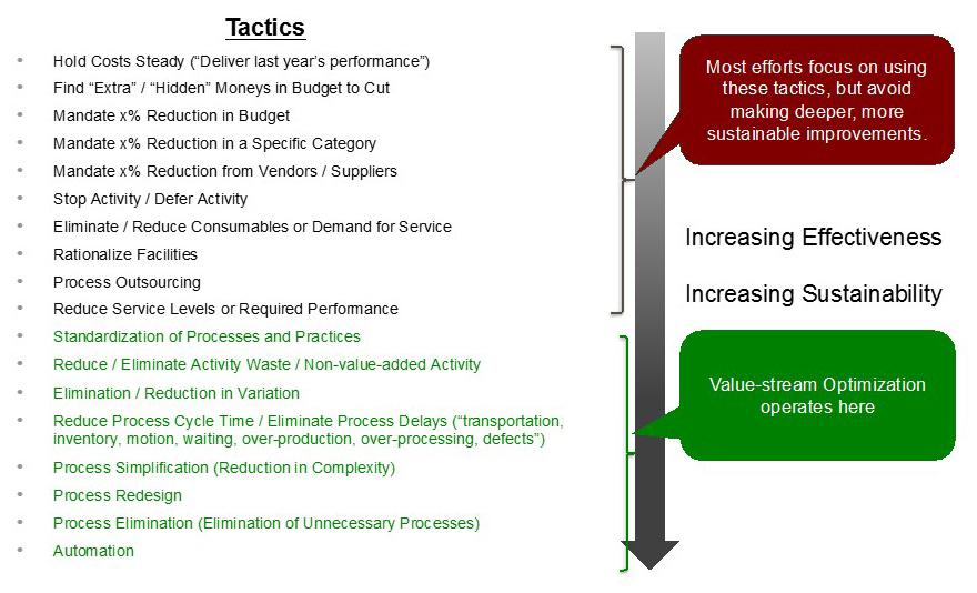 SustainableCostReduction.jpg