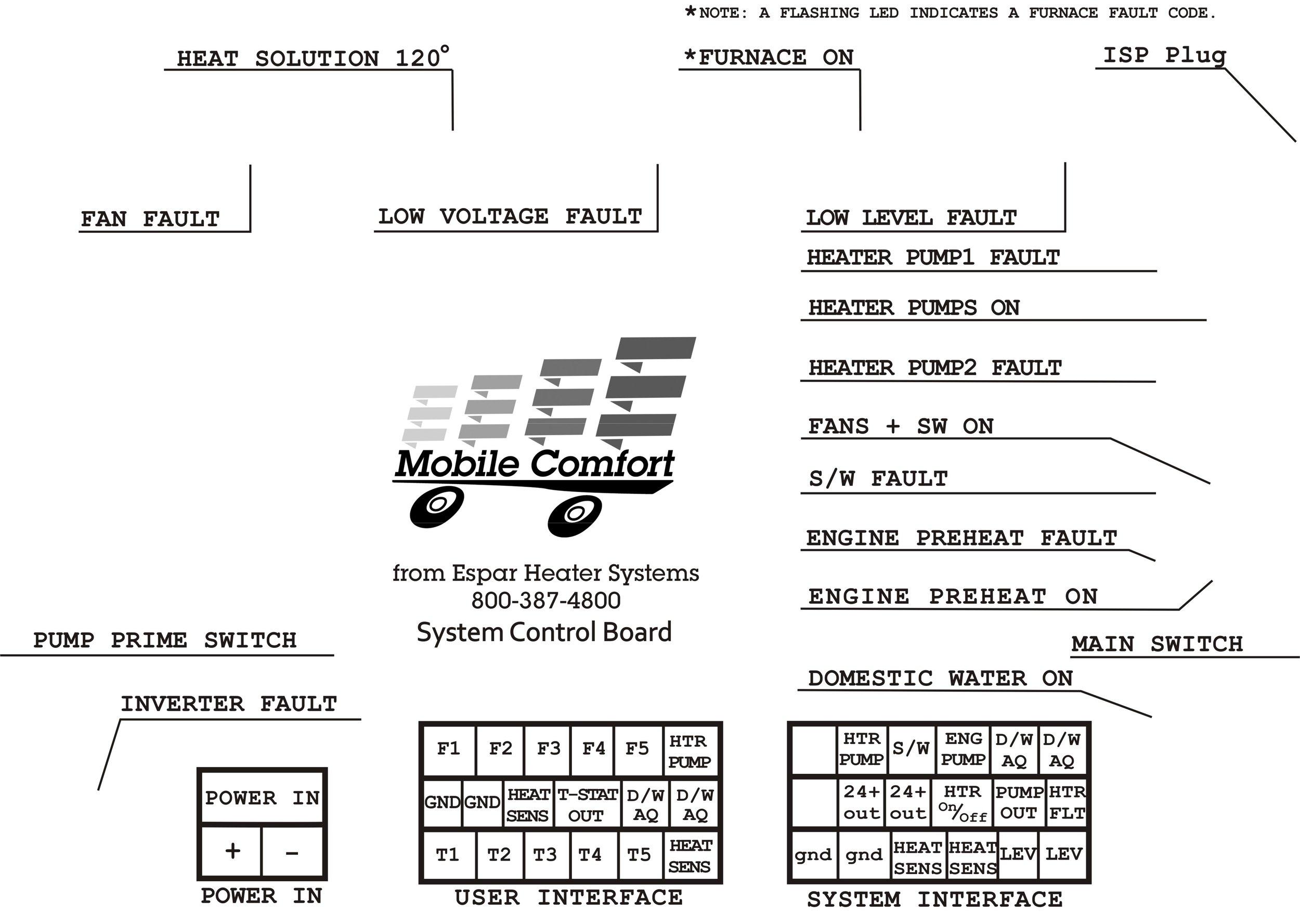 Espar System Control Board