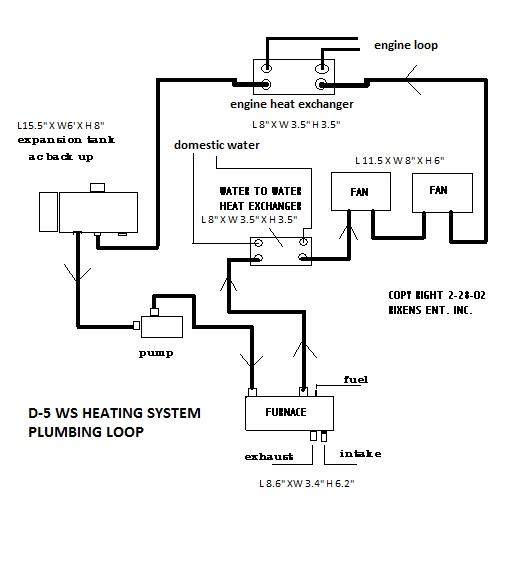 D-5 WS Heating System Plumbing Loop