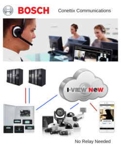I-View Now Bosch-Signaling-v2.1-249x300.png