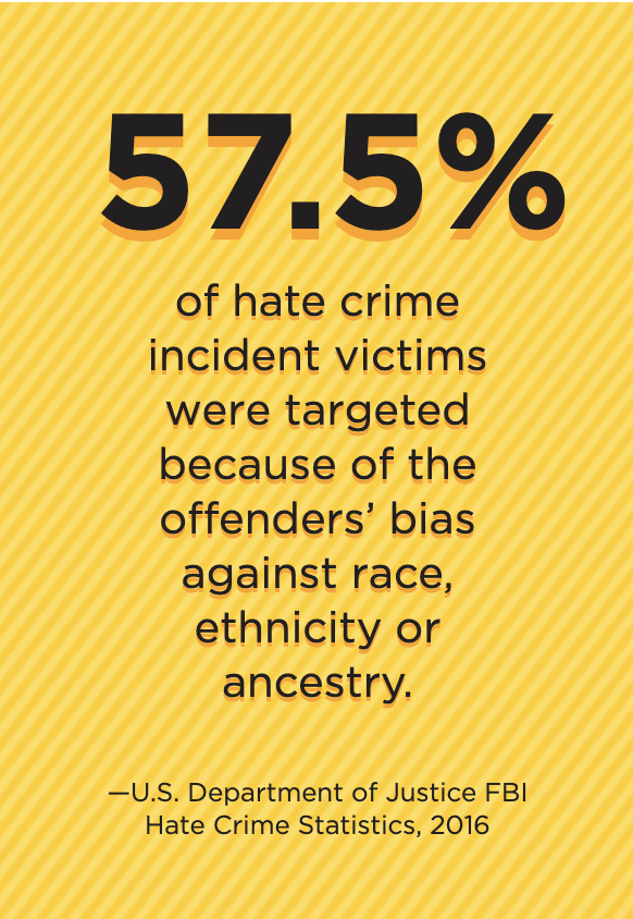 hate-crimes-stat.png