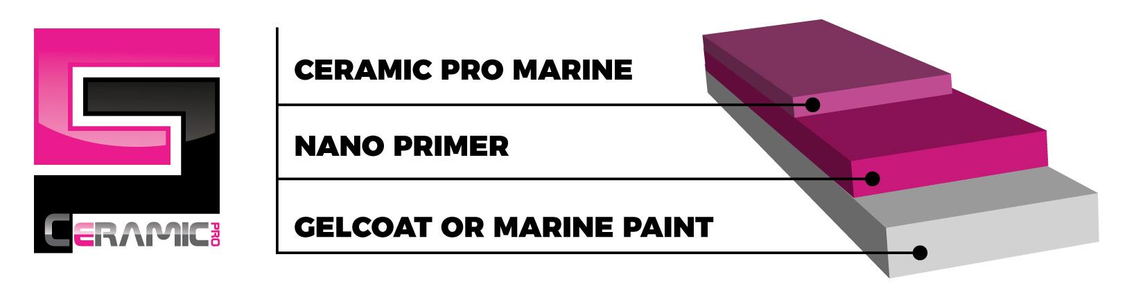 ceramic_pro_marine_system.jpg