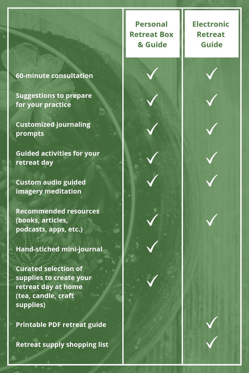 Personal Retreat Experience Comparison Matrix.png