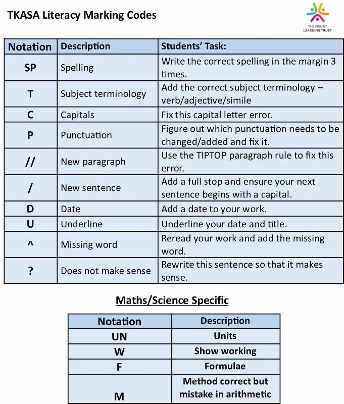 TKASA Literacy Marking Codes (681x800).jpg