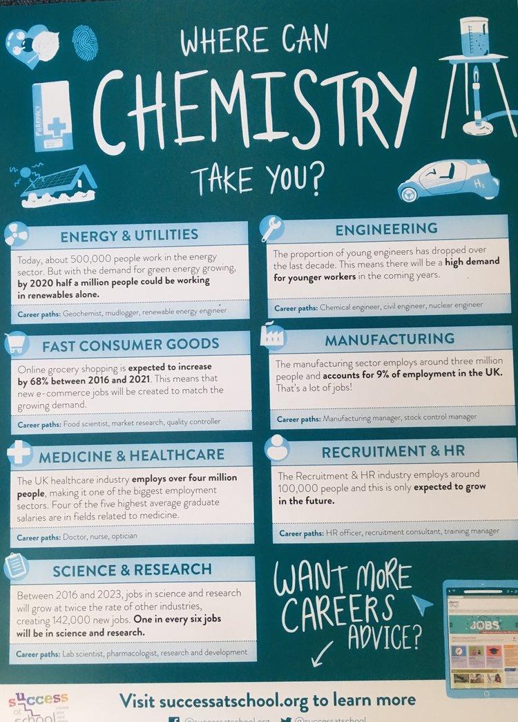 Chem+2.jpg