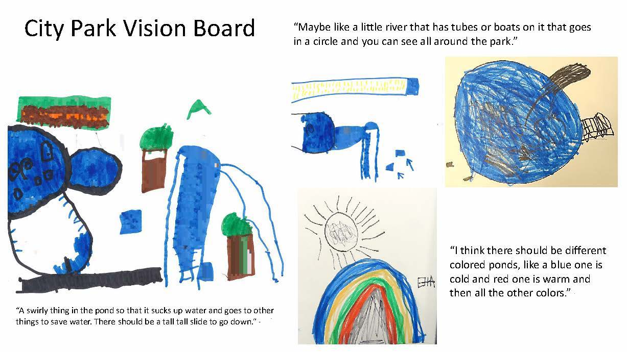 NOTE: This vision board was the one the children created in class, not the one the city presented.