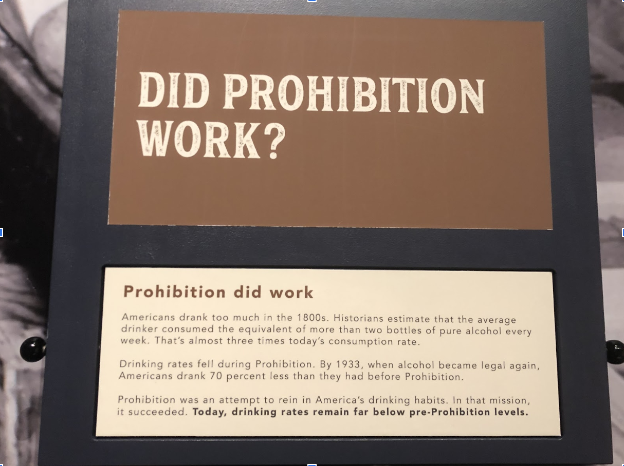 Prohibition did work.  The display asks whether Prohibition achieved its stated goal: reducing alcohol consumption. By this measure, Prohibition was a success: it dropped alcohol consumption by 70%, and even today, drinking remains lower than pre-Prohibition. So we are done, right? Prohibition was a success, and maybe we should try that model for other social ills. Right?