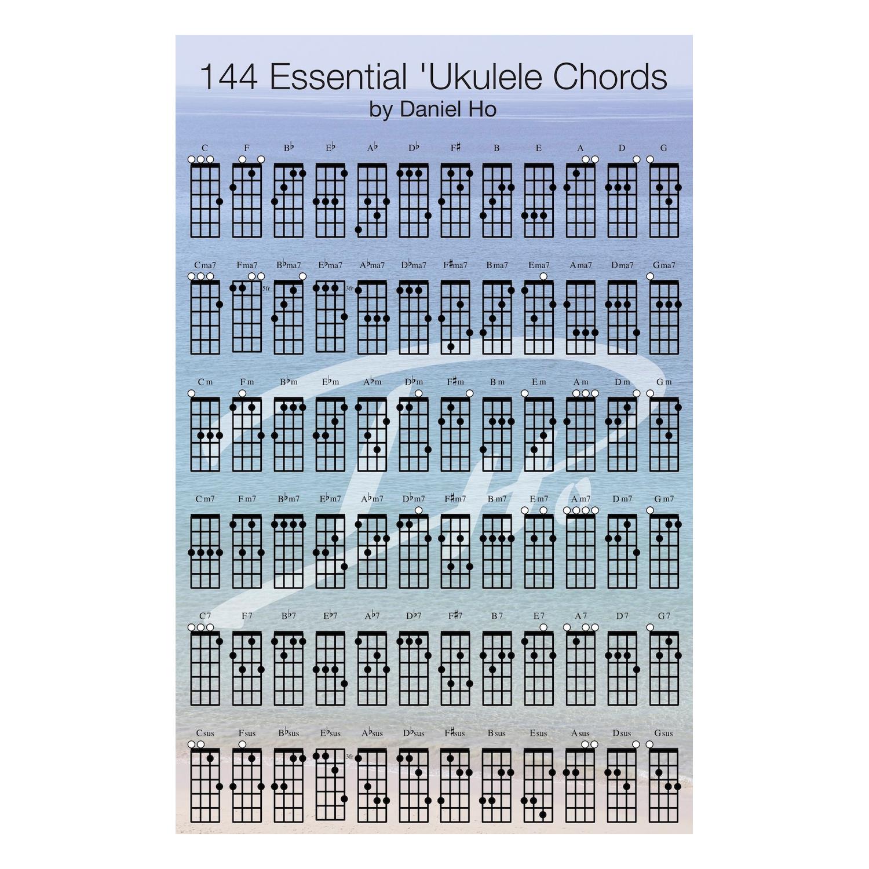 144 'Ukulele Chords: two-sided card