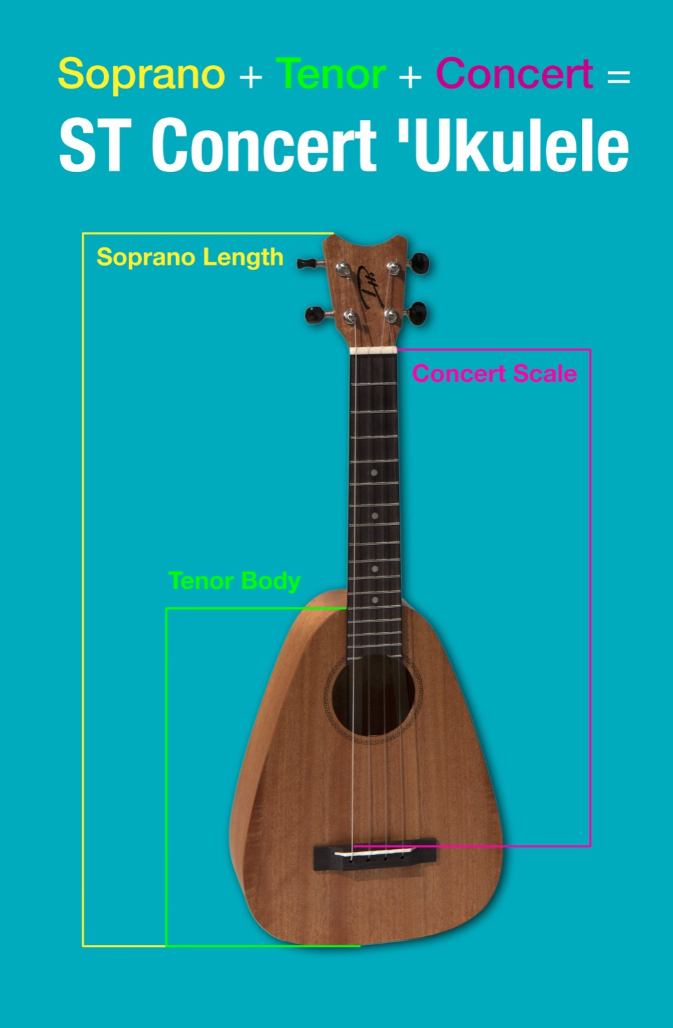 - The ST Concert takes the best features of the most popular sizes of 'ukuleles and brings them together, into one instrument.SThe overall length of a Soprano - max portability!TA Tenor sized body - max sound output!CONCERTThe scale length of a Concert - the most comfortable and convenient fretboard to play!————The ST Concert laminate (RC-STL) is the only all laminate instrument by Romero Creations. It's an innovative, world-class design combining maximum portability, playability, and sound, at an incredible value.