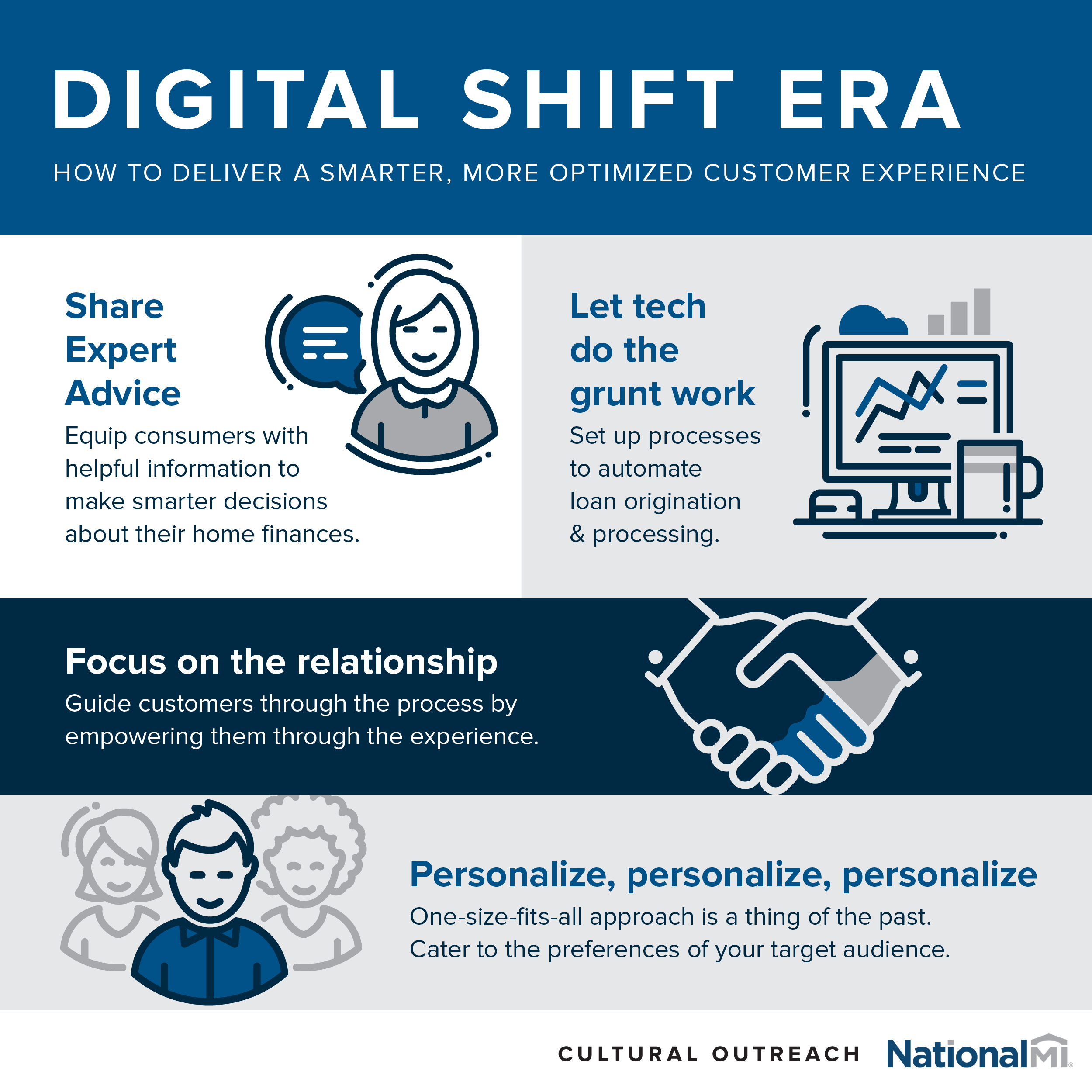 DigitalShift_Infographic_NMI.png