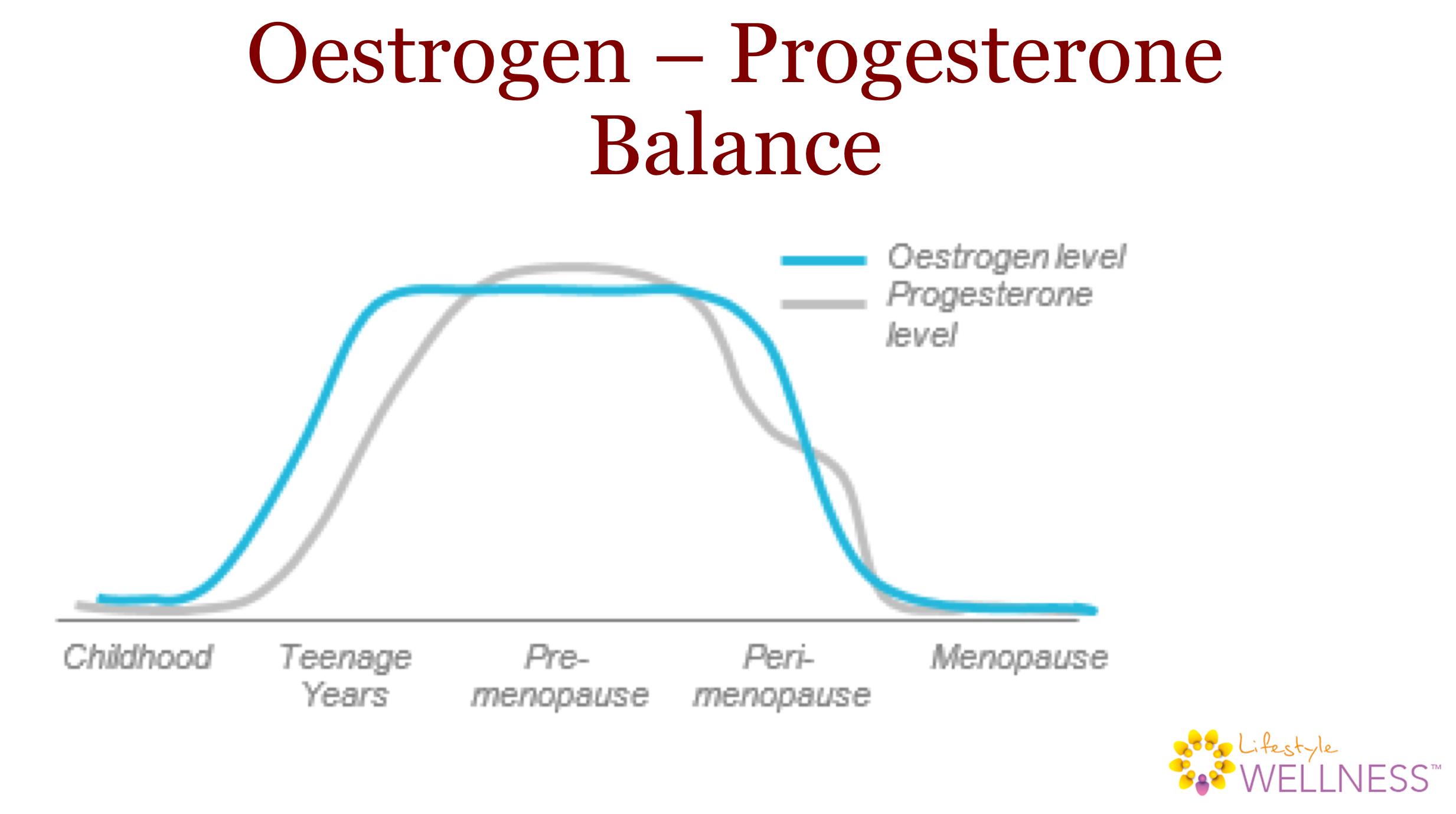 hormone balance.png