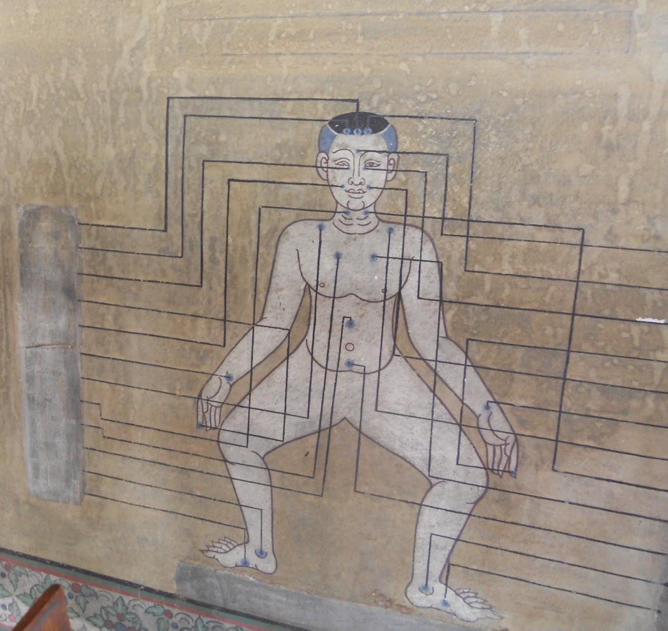 Sen Lines Wat Pho temple3.jpg