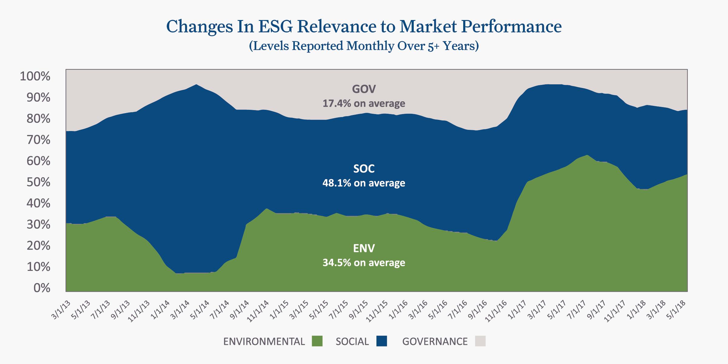 ESG-relevance-to-market-performance.jpg