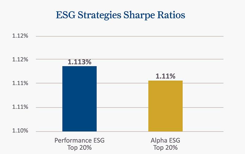 esg-strategies-sharpe-ratios.jpg