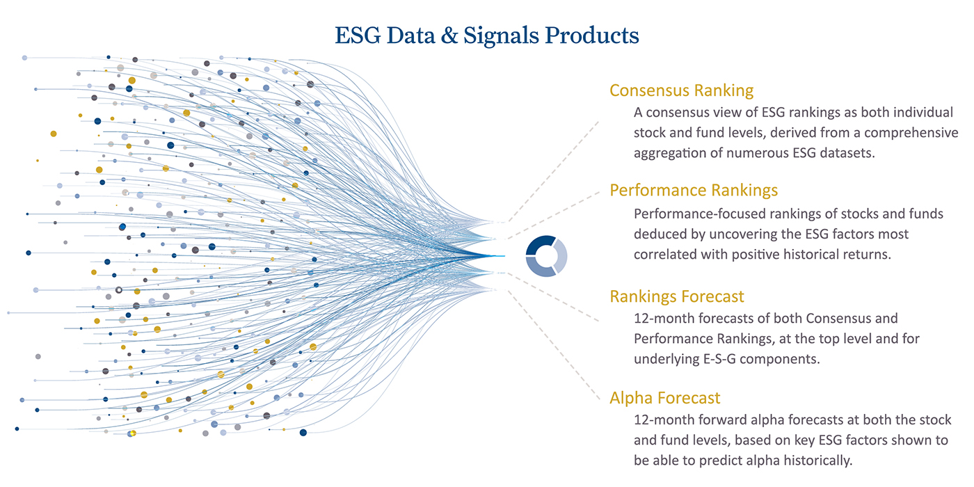 esg-data-signals-products.jpg