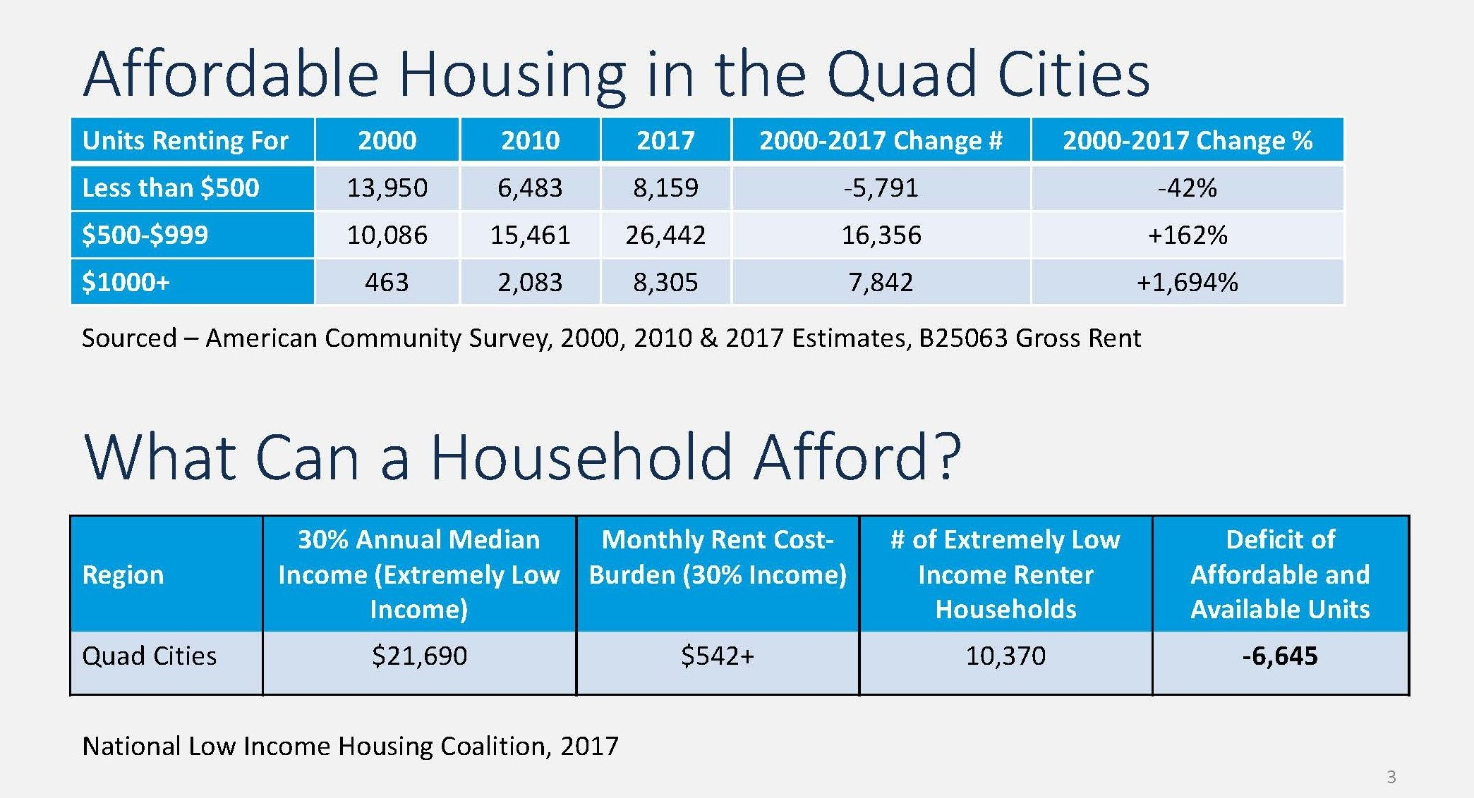 HHSI Affordable Housing Quad Cities Cropped.jpg