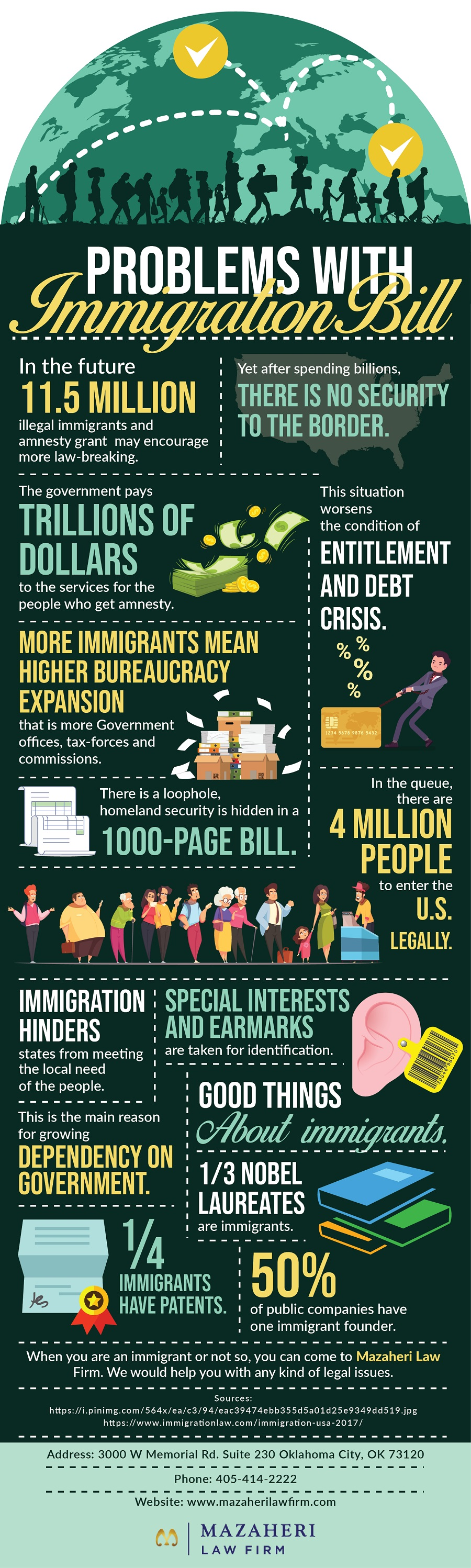 Problems With Immigration Bill