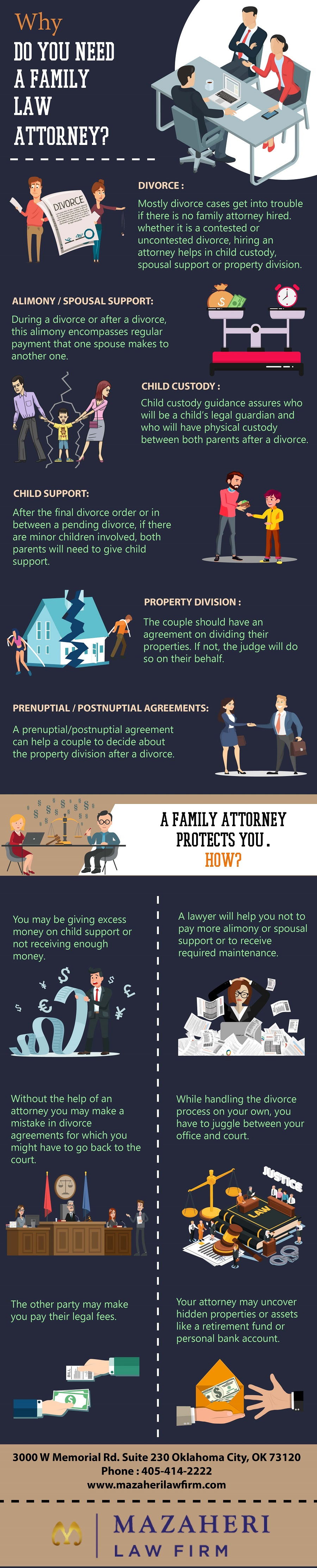 Why Do You Need A Family Law Attorney
