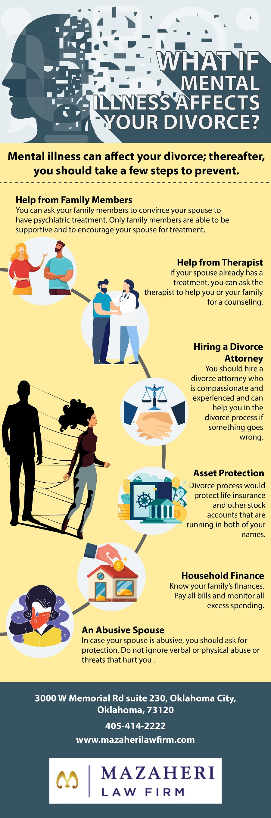 What If Mental Illness Affect Your Divorce