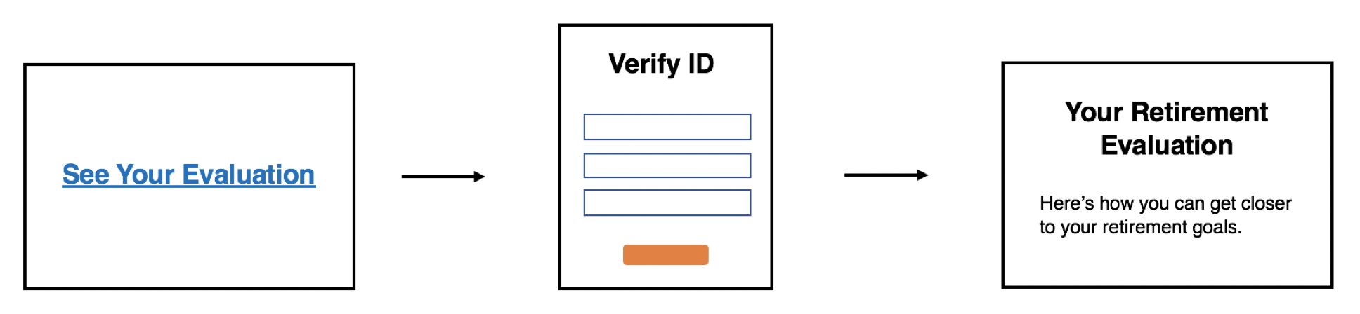 Verify_ID_Flow.png