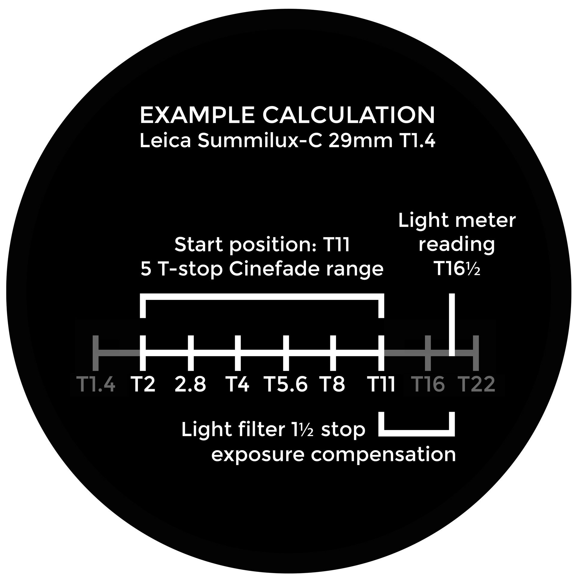 Example Cinefade exposure calculation
