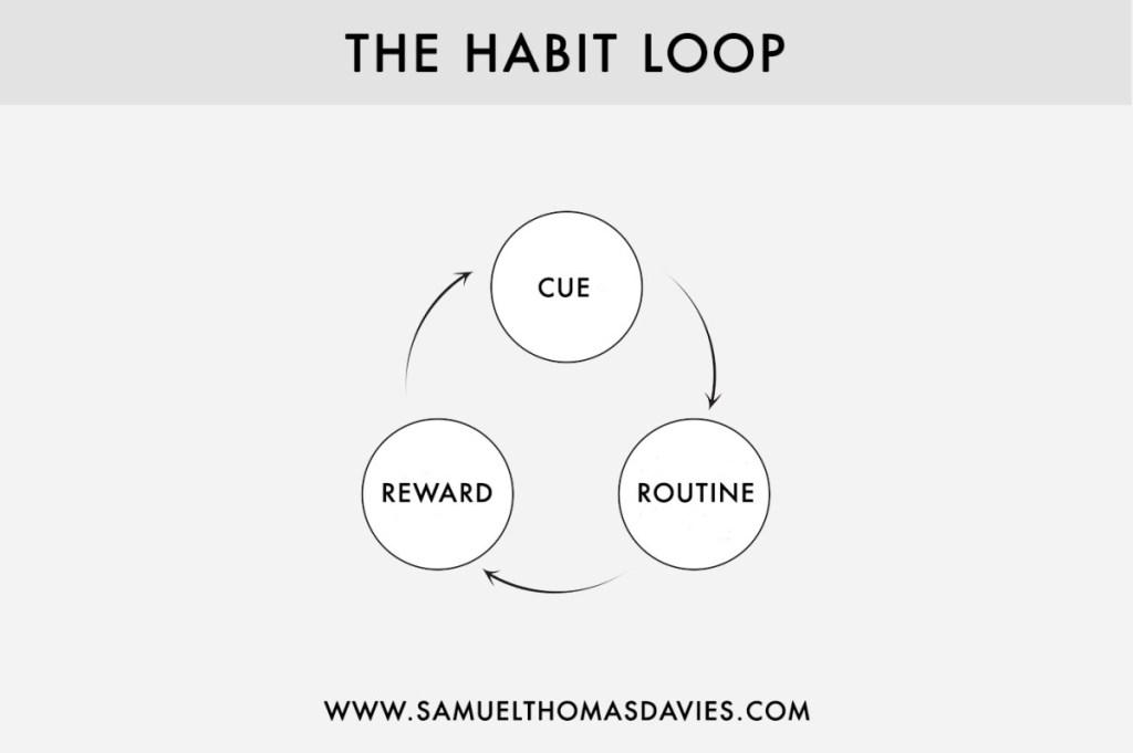 https://www.samuelthomasdavies.com/how-to-break-a-bad-habit/