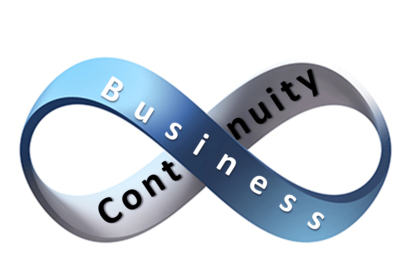 BusinessContinuityLog_20171031-204807_1.png