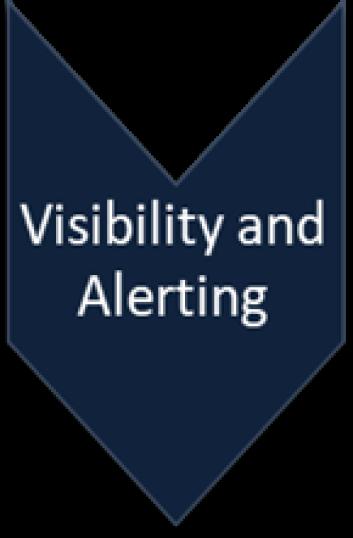 VisibilityandAlerting.png
