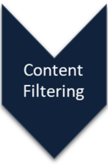 ContentFiltering.png