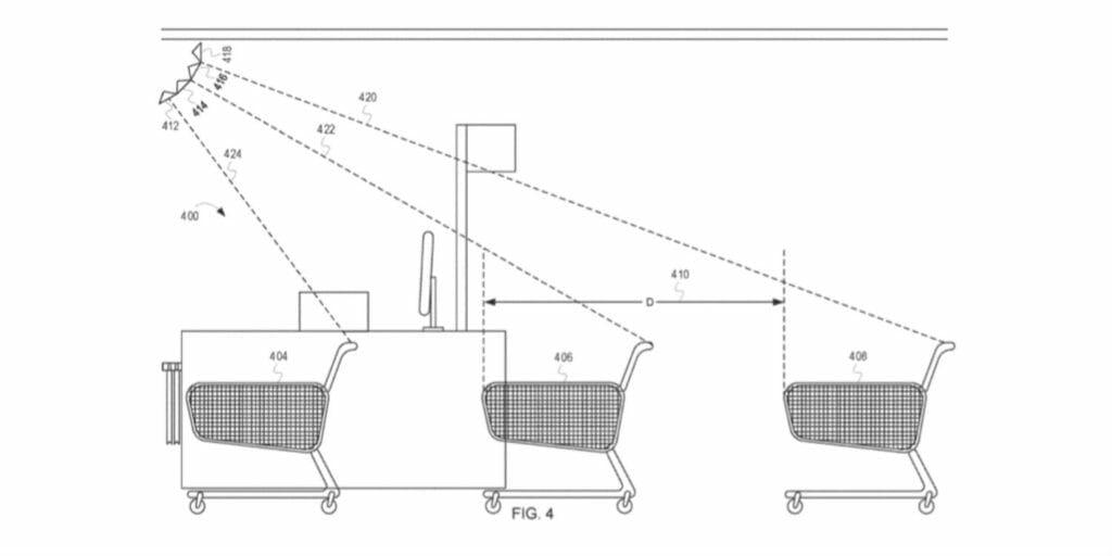 Walmart-Surveillance-Patent