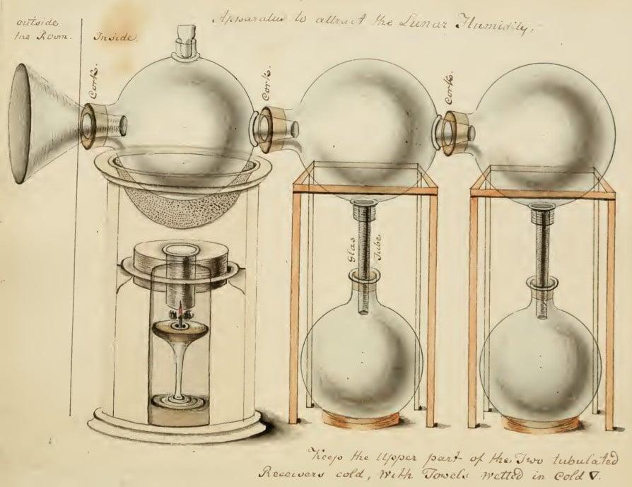 sigismund-bacstrom-apparatus-to-attract-lunar-humidity.jpg