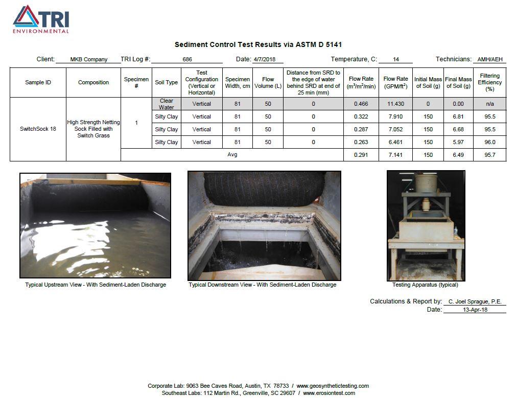 Switch Sock Test Results (PDF)