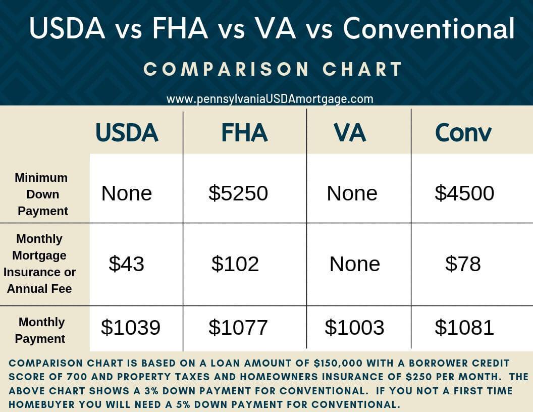 USDA Comparison Chart.jpg