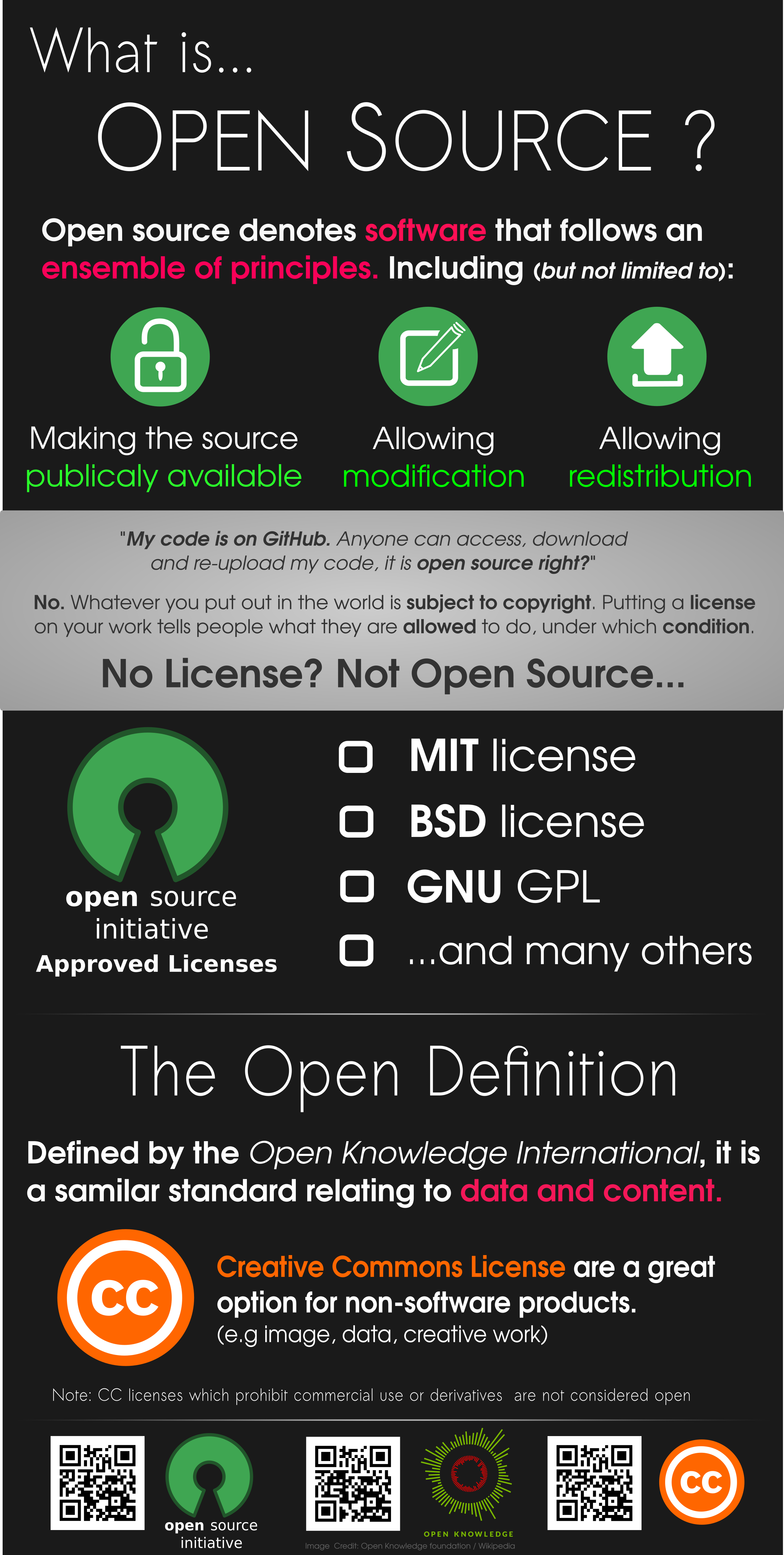 whatisopensource.png