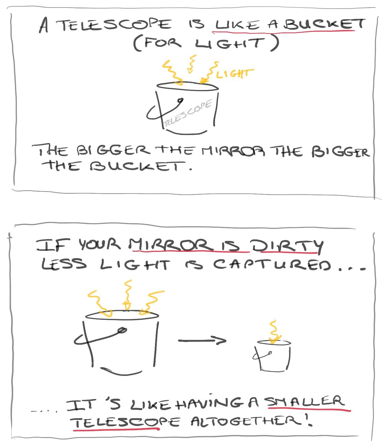 lightbucket.jpg