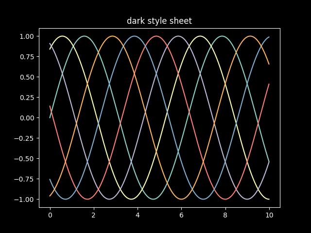 dark_style_sheet.png