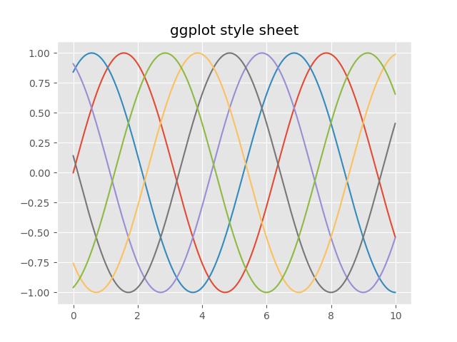 ggplot_style_sheet.png