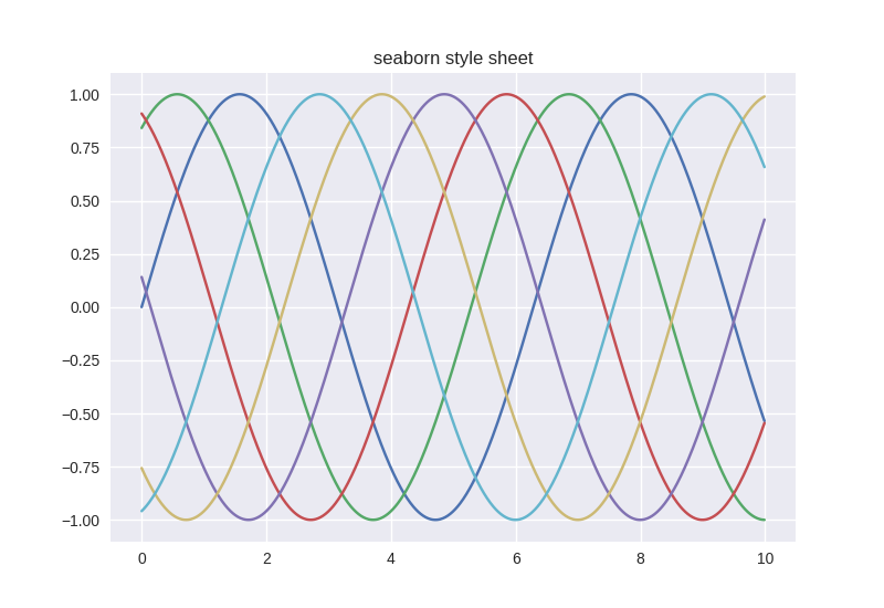 seaborn_style_sheet.png