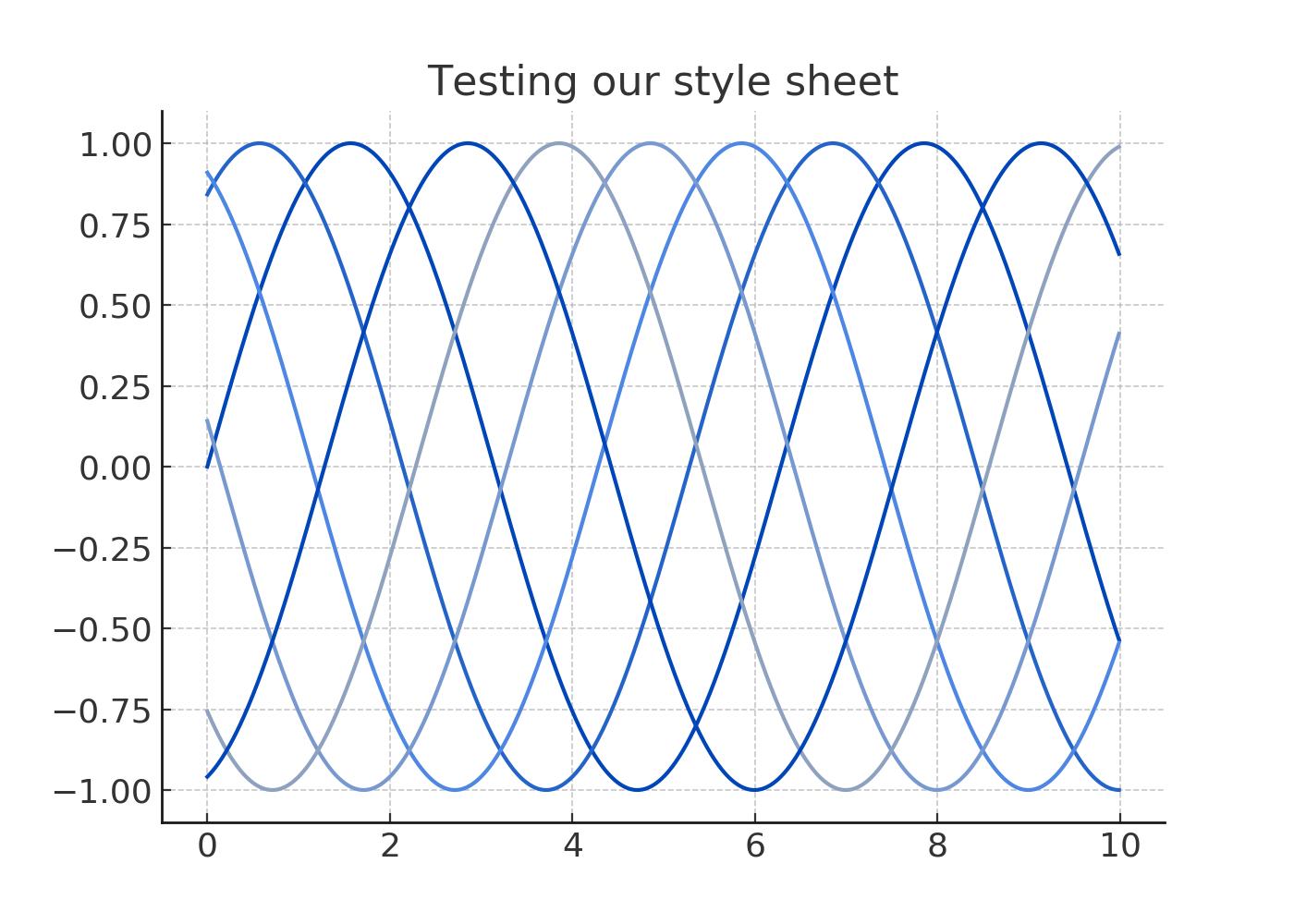 testing_style_sheet.png