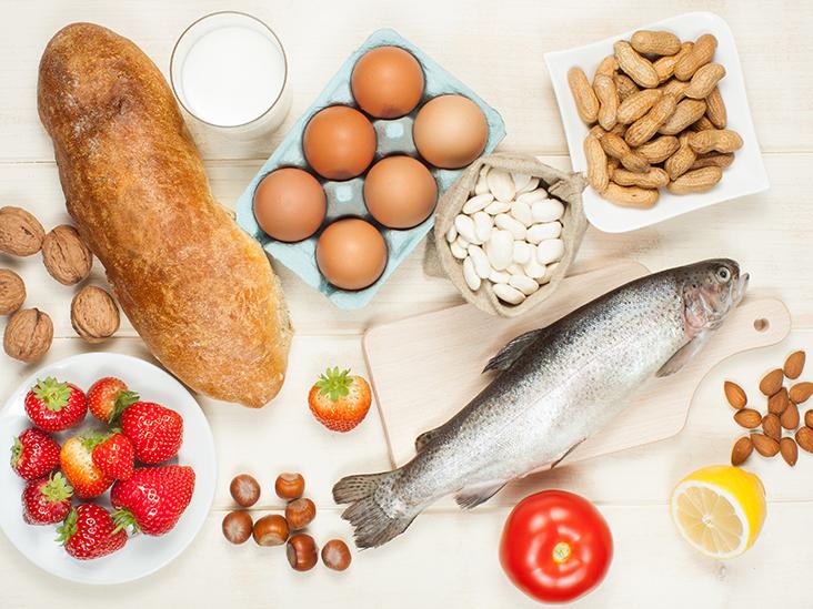 Food Allergies - All major food allergens