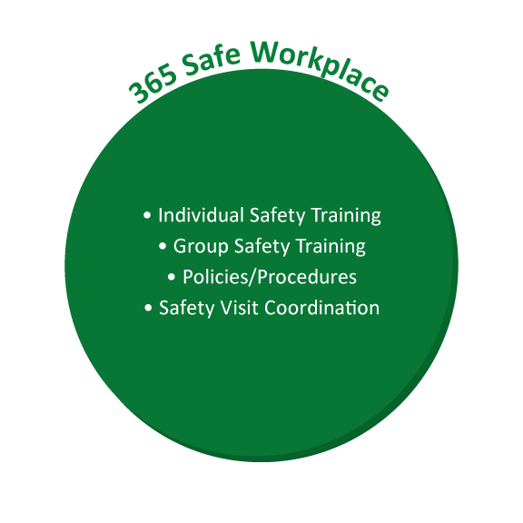365 Safe Workplace.png