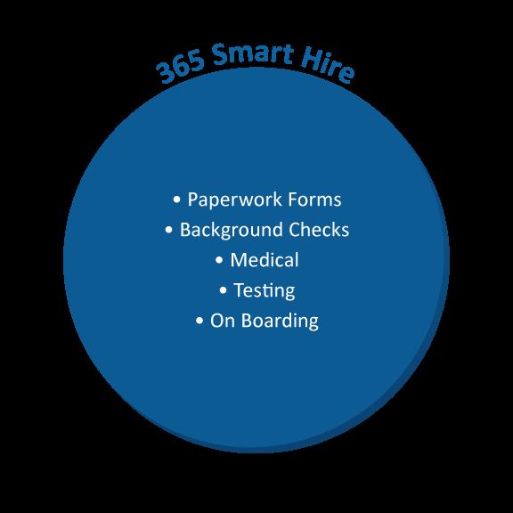 Smart-Hire-Graph.png