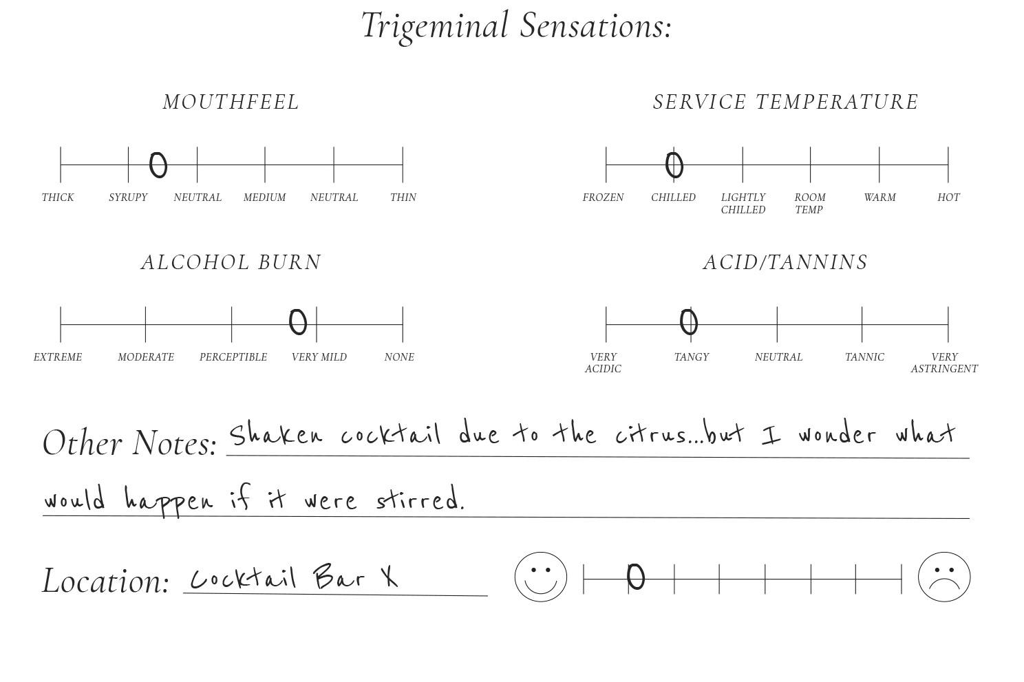 Trigeminal Spread.jpg