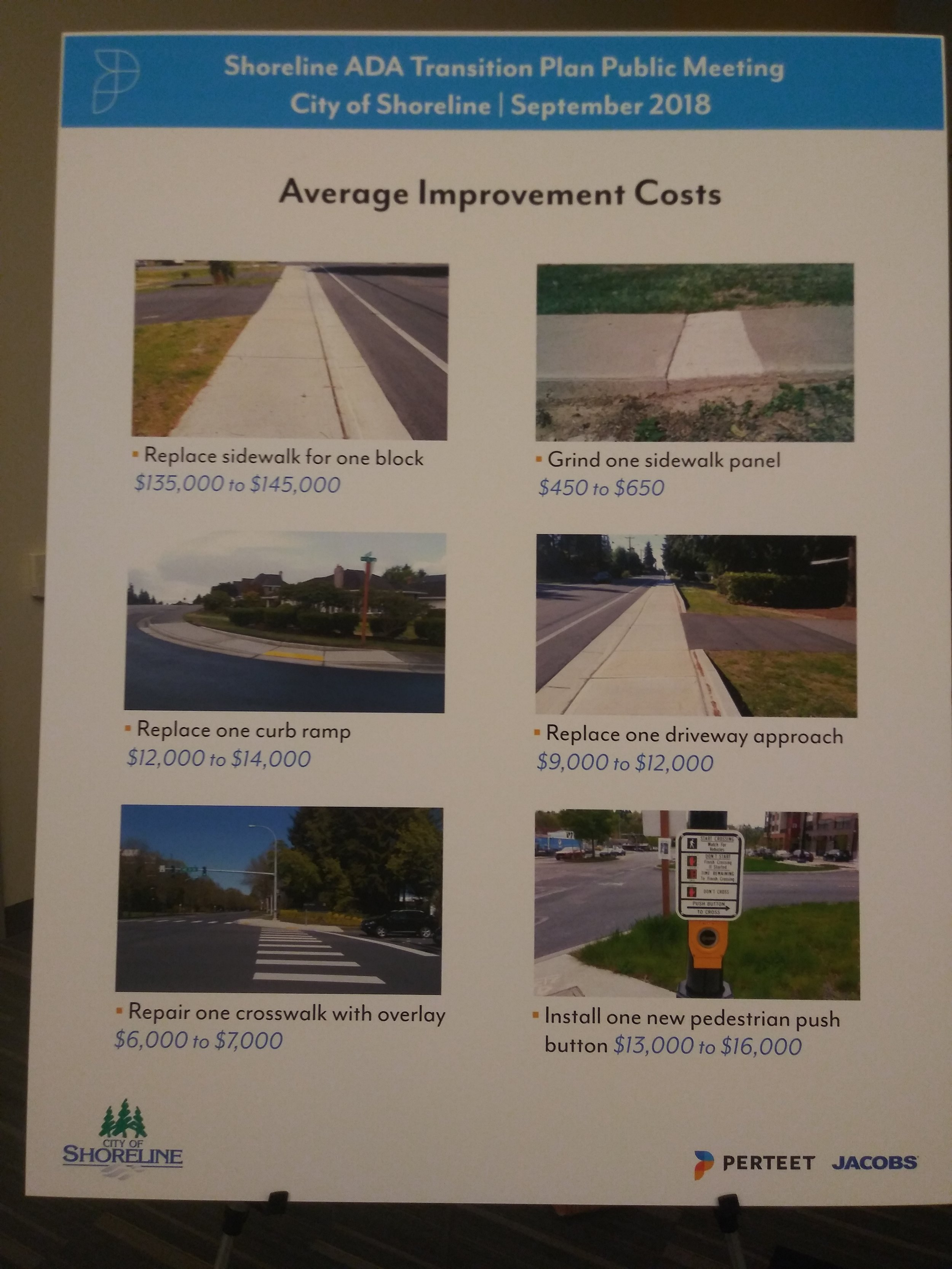 From Shoreline's Sidewalk ADA Plan open house: the costs of various sidewalk replacement and repair projects. Prop 1 could have funded $60,000,000 / $145,000/block = 400 blocks of sidewalk replacement and roughly 4000 blocks of spot repairs.