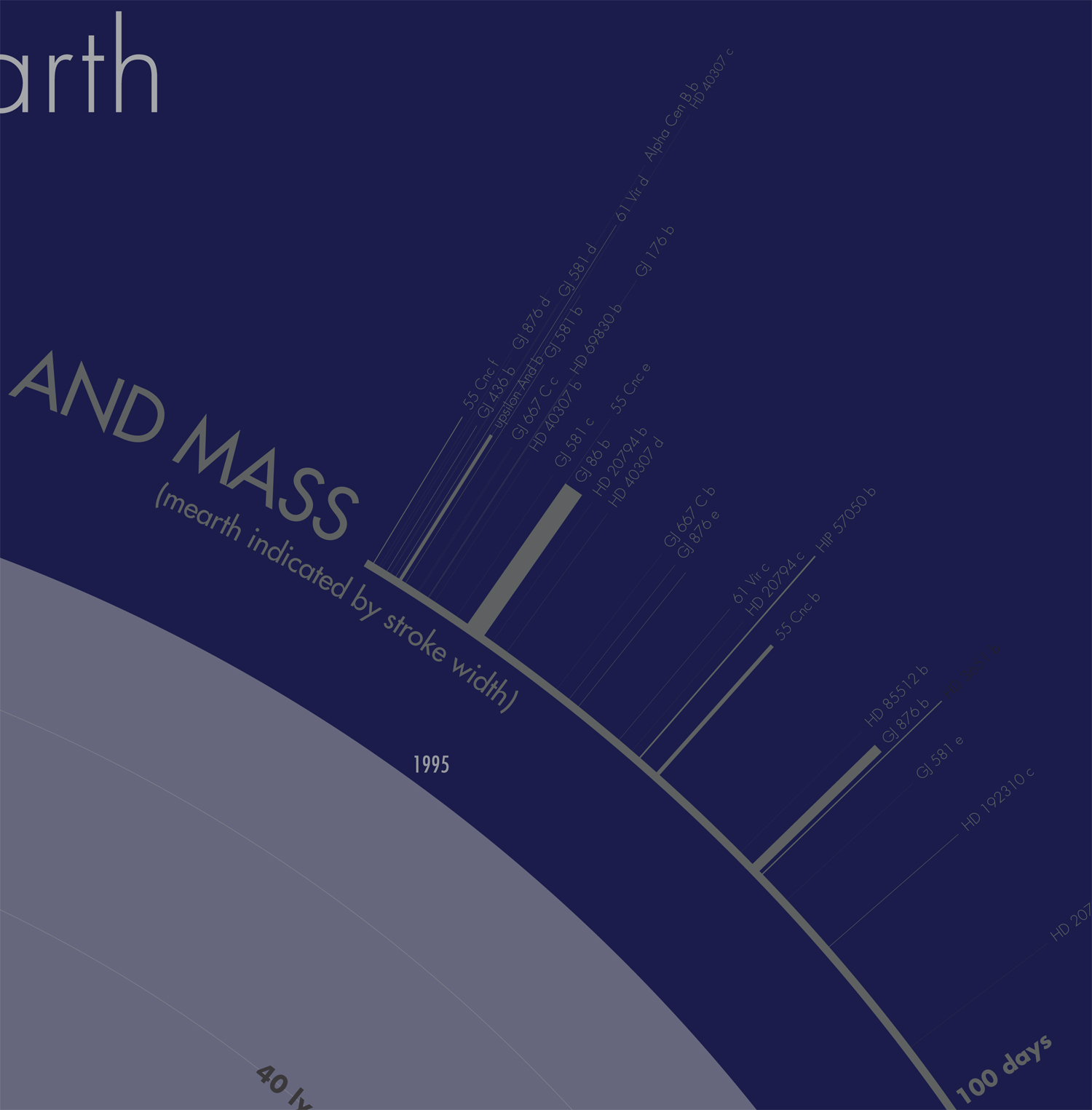 Exoplanets_ProjectPage_4.jpg