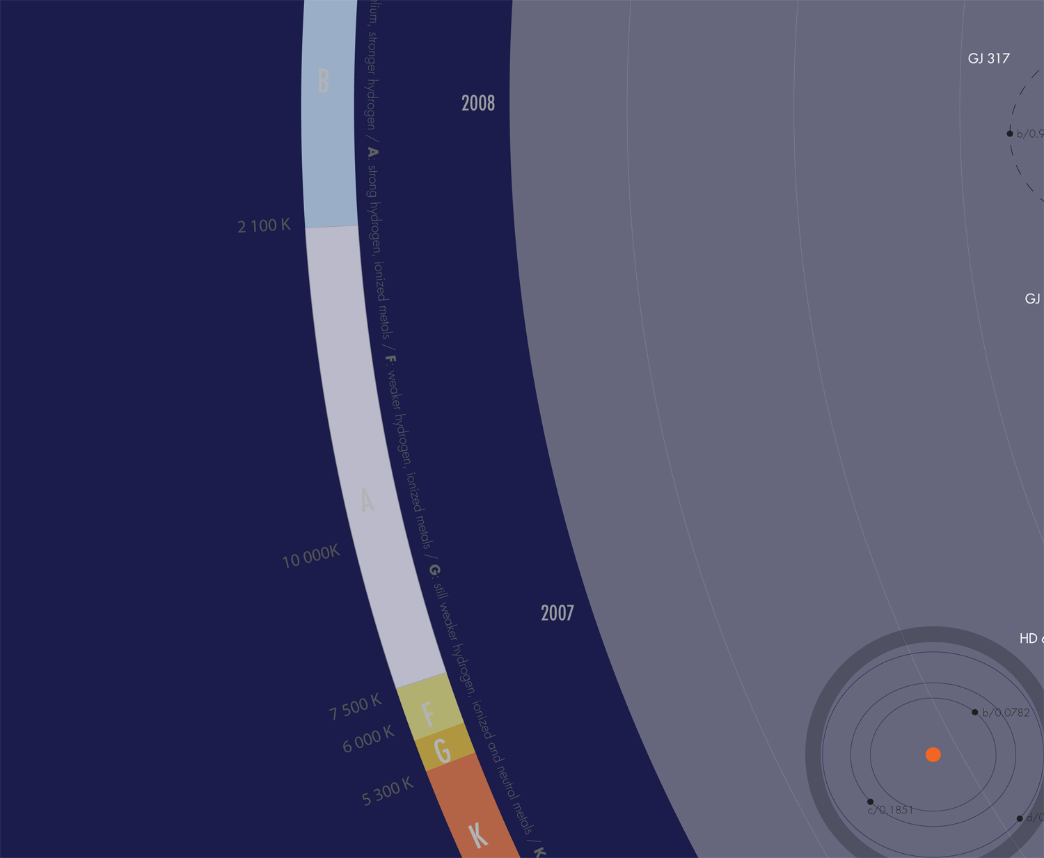 Exoplanets_ProjectPage_5.jpg